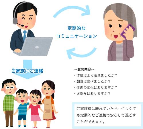 KMC熊本 身元保証サポート