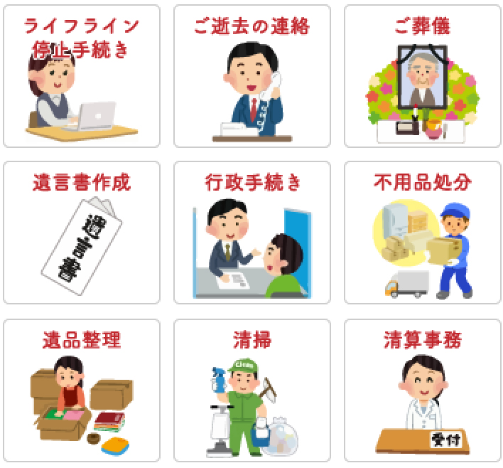 KMC熊本 死後事務委任契約 オプション内容